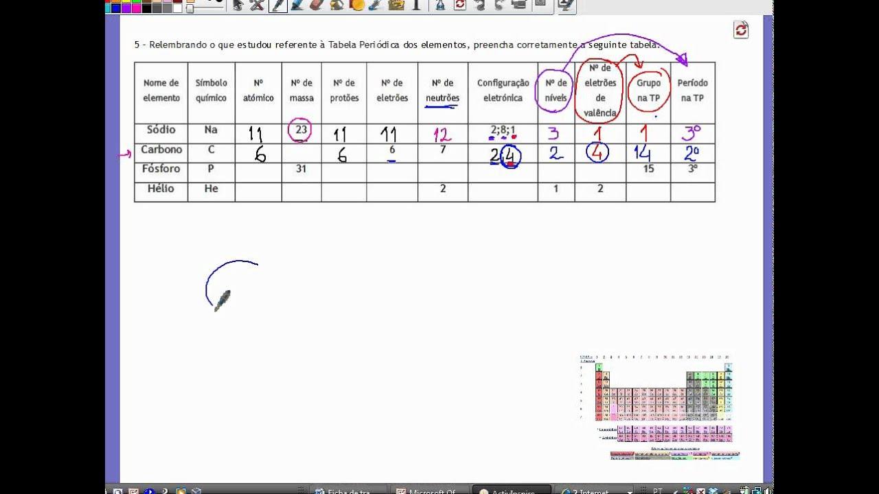 Exercicio 5 Estrutura Atómica E Tabela Periódica