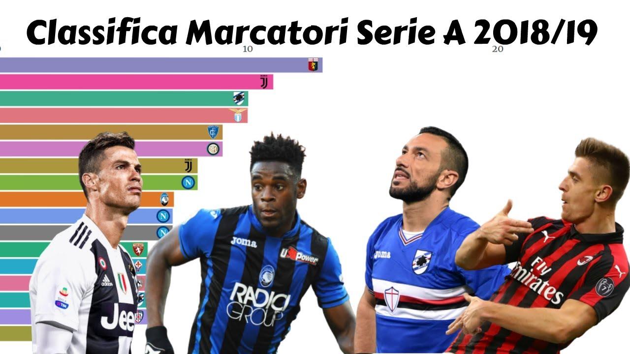 Classifica Marcatori Serie A 2018 19 Youtube
