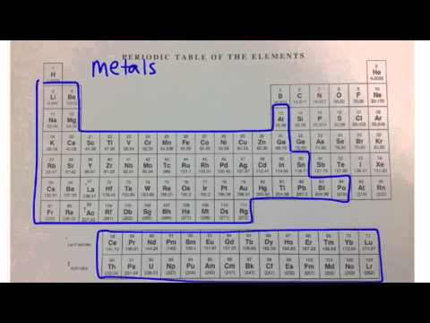Periodic table facts youtube periodic table facts urtaz Gallery