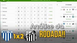 Avaí 1x2 Santos | Análise da 31ª rodada | Brasileirão 2019