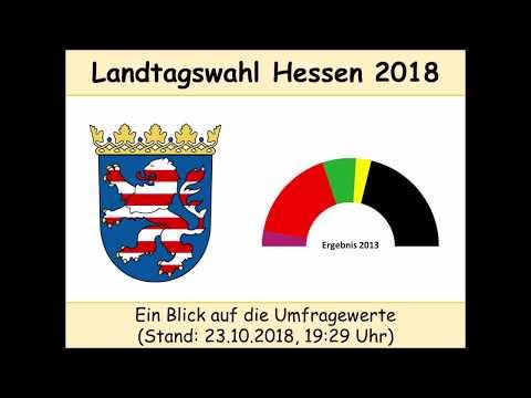Landtagswahl Hessen 2018 - Umfragen, Stand 23.10.2018 (Volker Bouffier | Thorsten Schäfer-Gümbel)