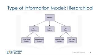 Information and Data Models - Databases and SQL for Data Science by IBM #8