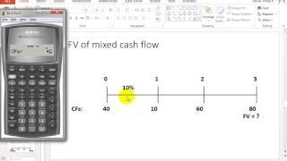 BA II Plus FV المختلطة التدفقات النقدية