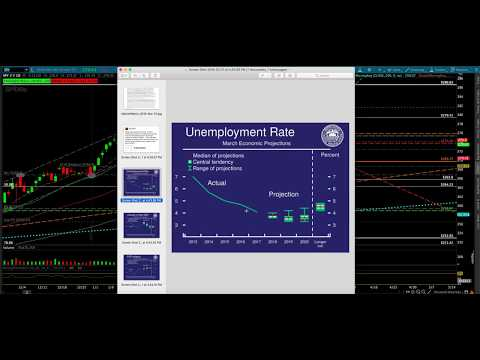 Analysis of 3/21 Fed Statement, Jerome Powell's Presser & /ES Trading Set-Up Going into 3/22