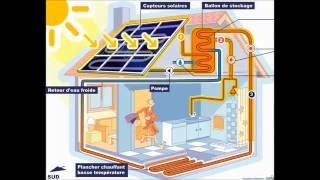 Un chauffe-eau solaire, comment ça marche ?