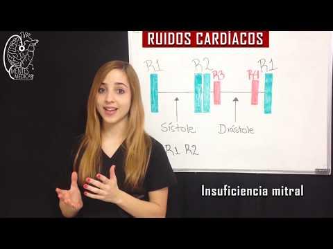 RUIDOS CARDÍACOS (R1 R2 R3 R4)  FÁCIL EXPLICACIÓN