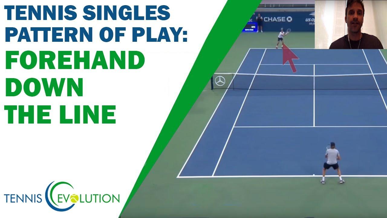 Tennis Singles Patterns Of Play - Best Tennis Singles