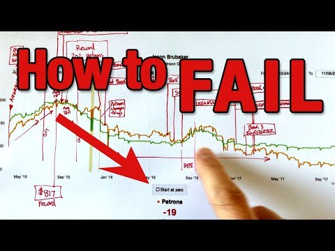 How to Fail... on Patreon