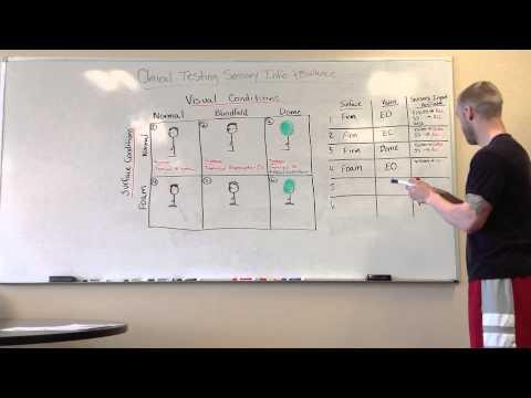 Clinical Balance Testing