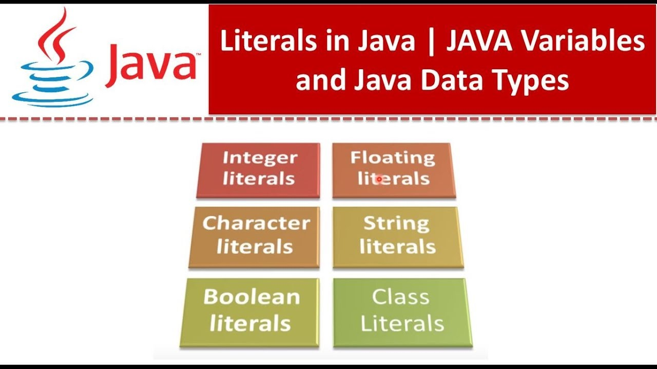 Java tutorial literals in java youtube java tutorial literals in java baditri Gallery