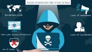 Cyber Swachhta Kendra