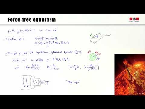 3f MHD equilibrium