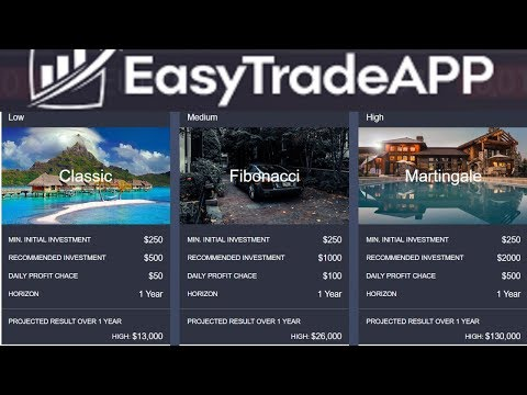 easy trade app analytical review aamp live trading easytradeappreview