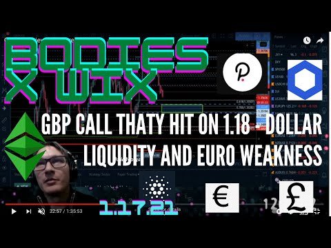 Forex Outlook - GBPUSD Call the Ended Beautifully today 1.18 - Dollar Liquidity and EURO Weakness