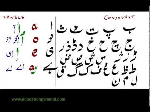 Lesson-17 (Urdu Vowels in further detail)