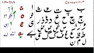 Lesson-17 (Urdu Vowels in further detail)