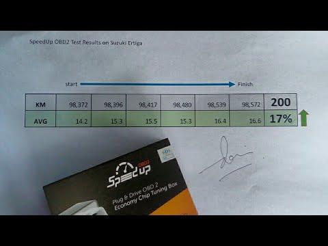 Review Lengkap SpeedUp OBD2 ECU Remapper | Fuel Saver | Power Booster on Suzuki Ertiga