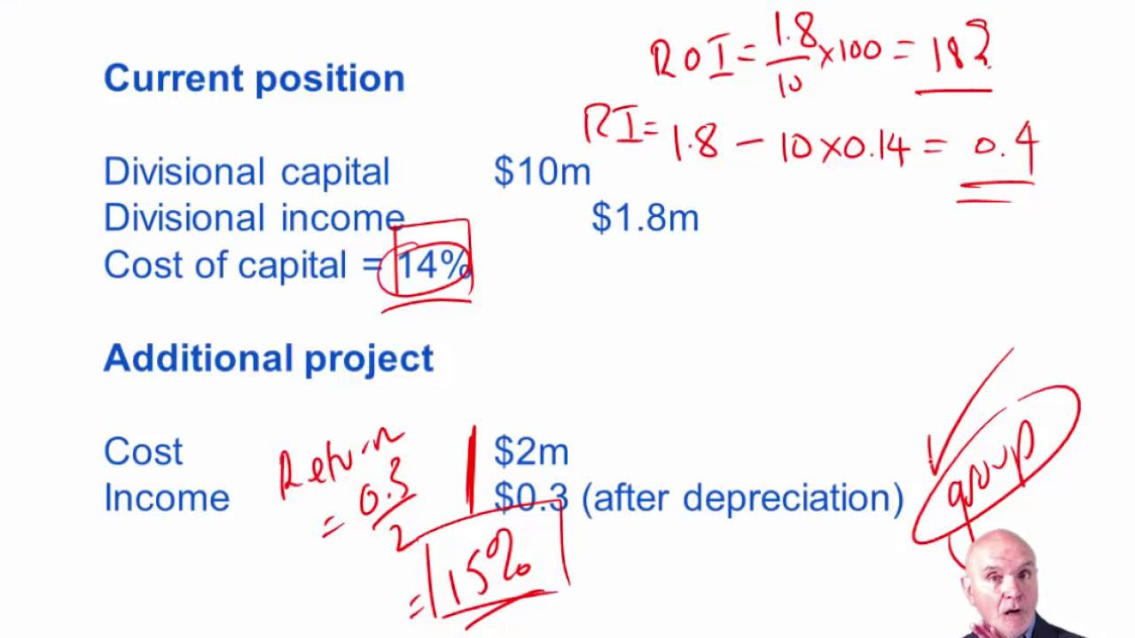 Business unit and divisional performance measurement