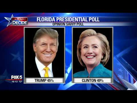 New FOX 5 Poll: Clinton leads Trump in Florida
