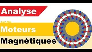 Analyse sur les moteurs magnétiques permanents surnuméraires d'énergie libre