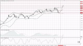 Weekly Forex forecast 17-21 Feb 2014: EUR/USD, GBP/USD and USD/JPY