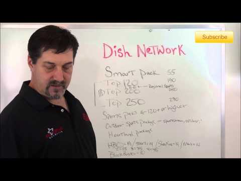dish-network-programming-package-(877)-576-7100