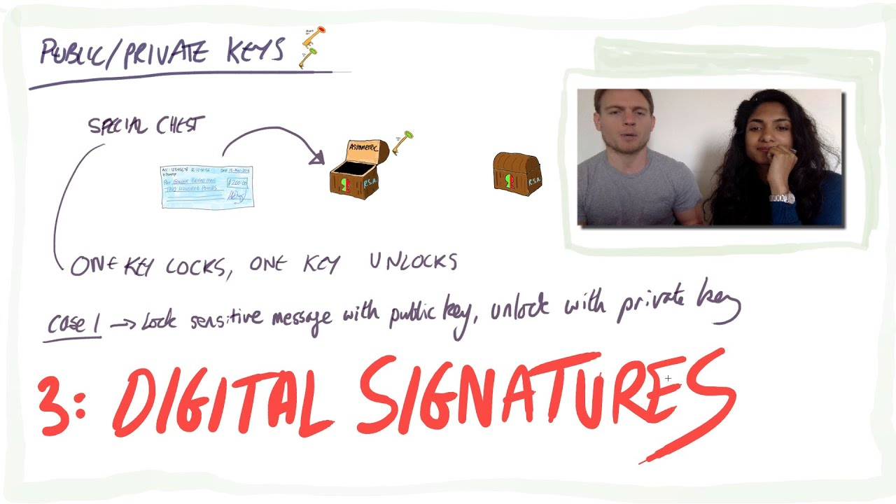 Blockchain Bitcoin For Beginners 3 Public Private Keys Signatures And First Ever Transaction