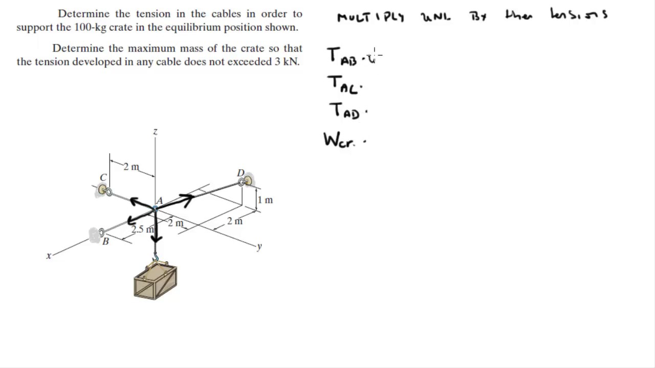 small resolution of determine the tension in the cables and the max mass of the crate