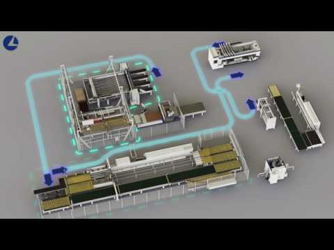 SCM Group Engineering - Cabinet processing batch one - Productivity