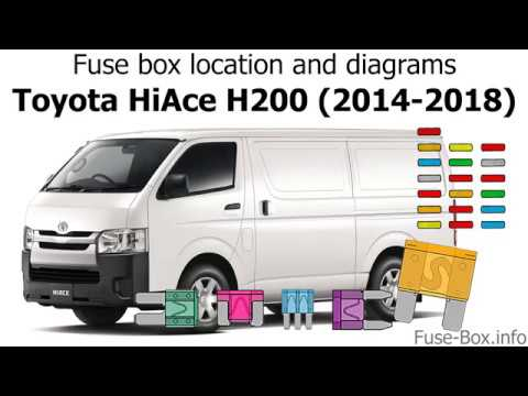 fuse box location and diagrams: toyota hiace h200 (2014-2018) - youtube  youtube