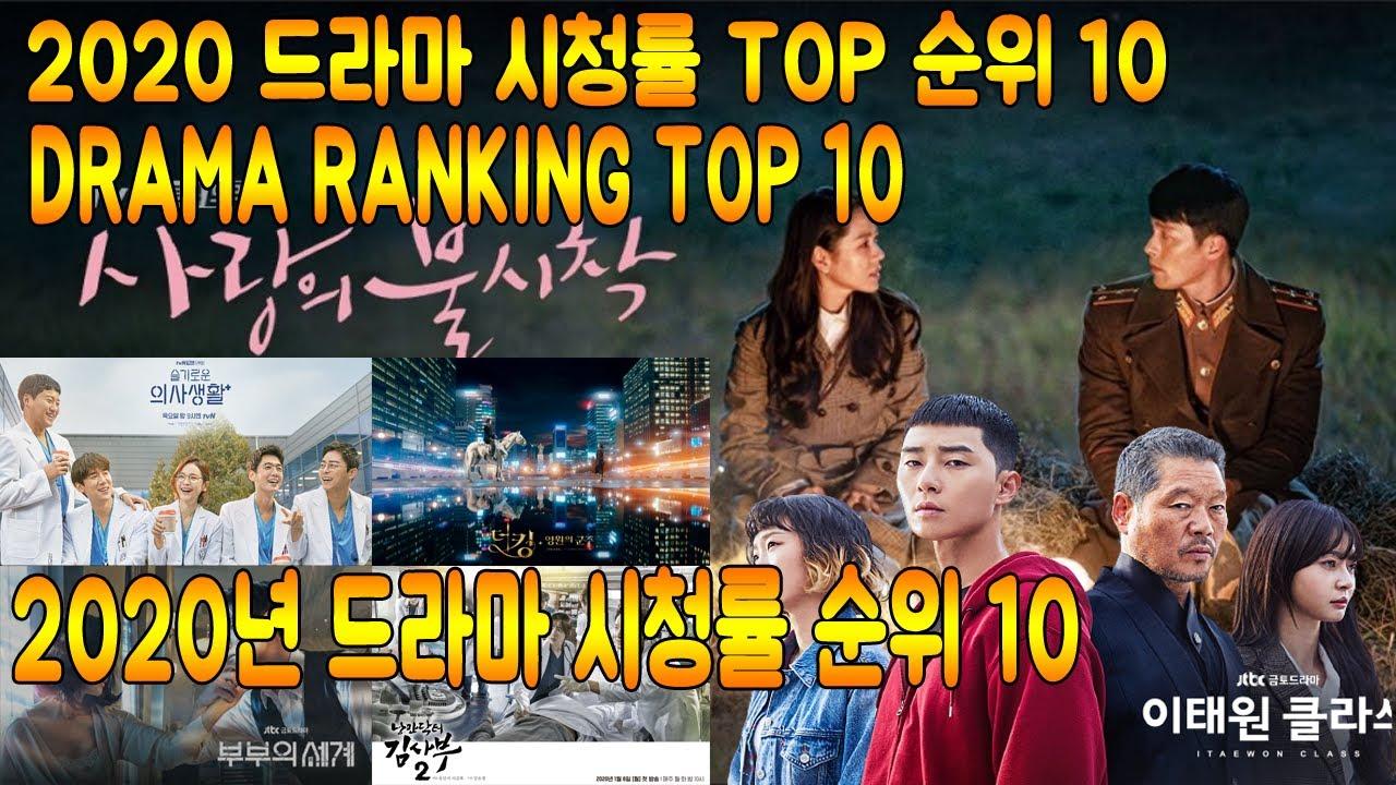 2020년 드라마 시청률 TOP 10 / 2020 드라마 시청률 순위 10 / DRAMA RANKING TOP10