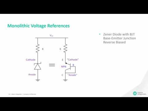 From The Meter Bar to The Band Gap Voltage Reference