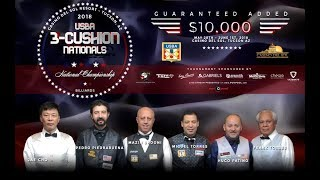 The 2018 USBA 3C National Championship Tournament (Billiards)