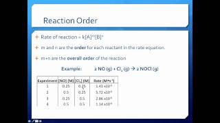 chy 115 rate laws and rates of reaction