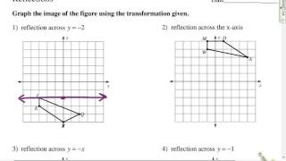 Common Core Math: Geometric Reflection over Y= -2