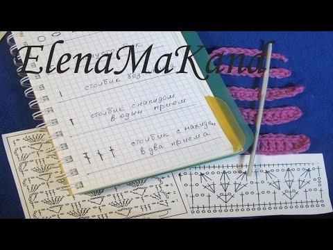Элементы  вязания крючком и их обозначения в схемах