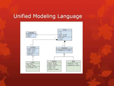 The benefit of Object Oriented Programming