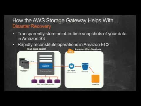 AWS re: Invent STG 204: Using AWS Storage Gateway