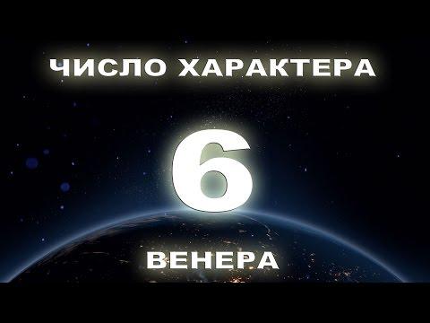 Полный гороскоп на день 8 февраля — созвездие Водолей