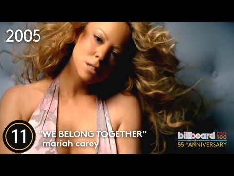 Billboard Hot 100 All-Time Top 100 Songs (Video Countdown)