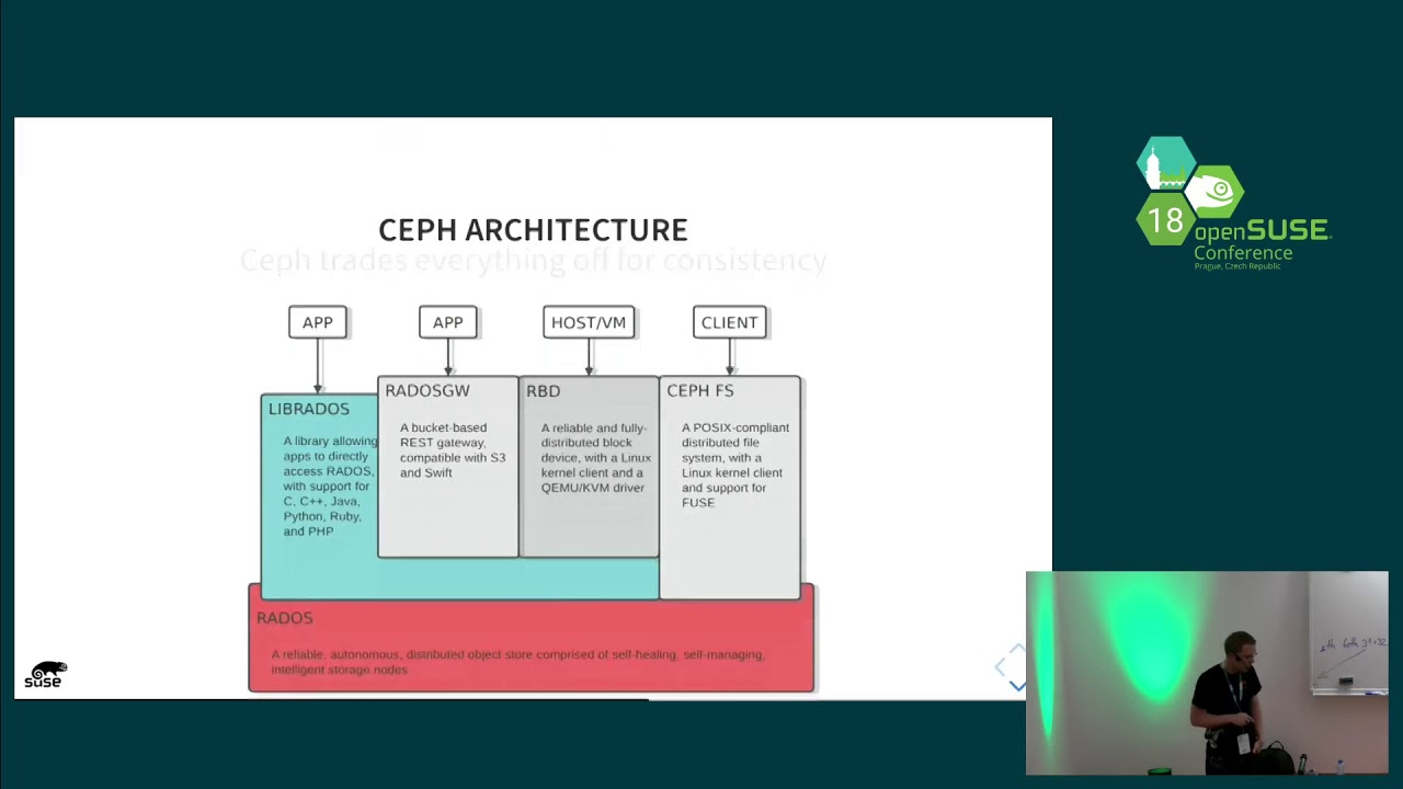 openSUSE Conference 2018 - Ceph - The Distributed Storage Solution