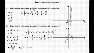 Алгебра, 11 класс, Онлайн урок