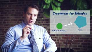Shingles: What You Should Know | Johns Hopkins Medicine