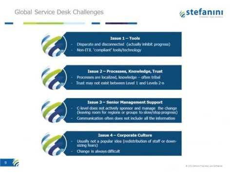 From Helpdesk To Global Service Desk