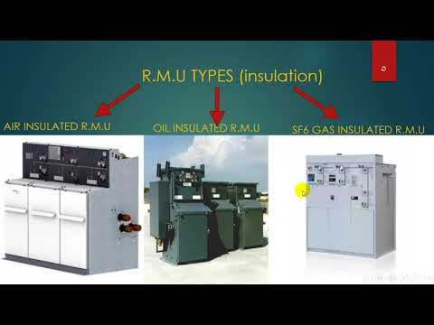 شرح RING MAIN UNIT SWITCHGEAR) RMU)