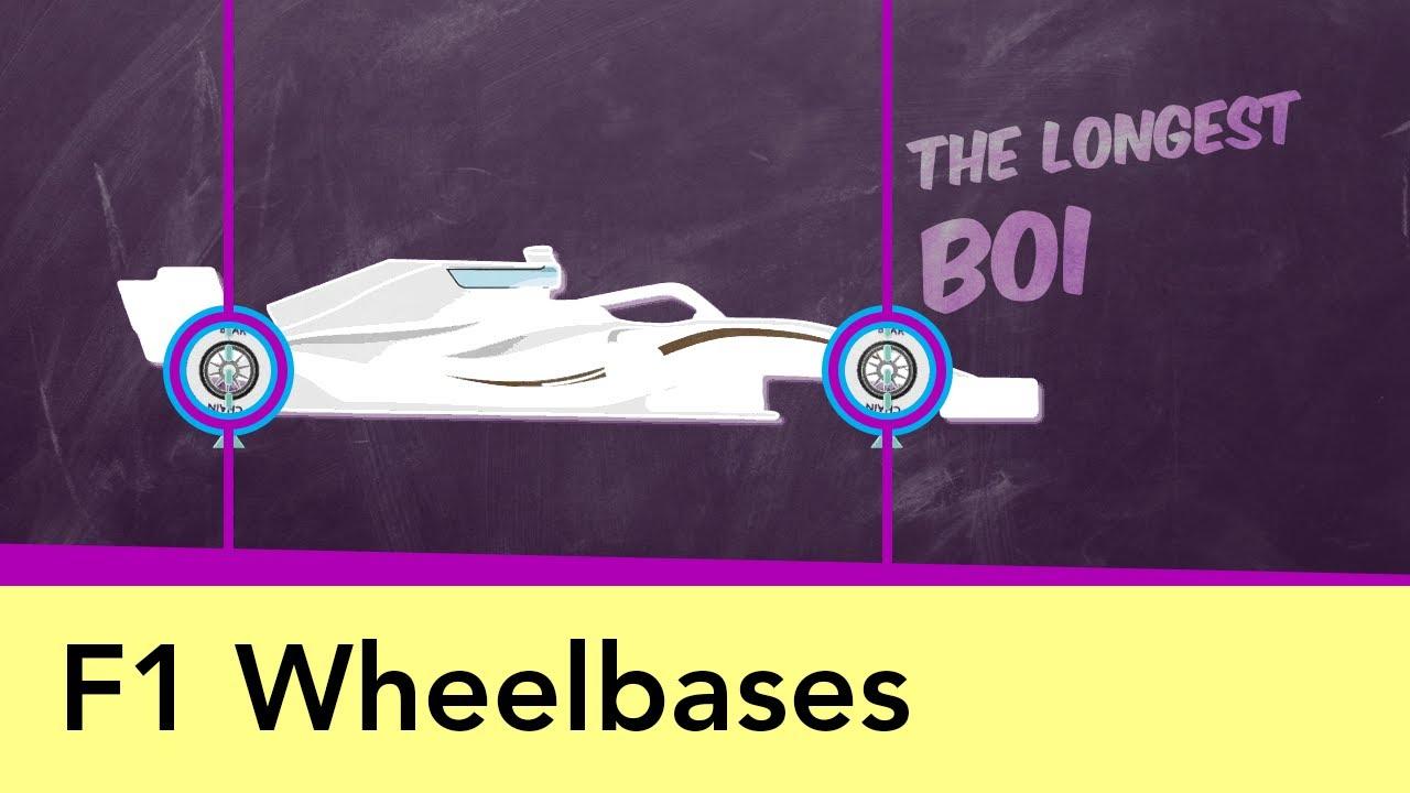 F1 Wheelbases  |  Merc go long, Red Bull go short
