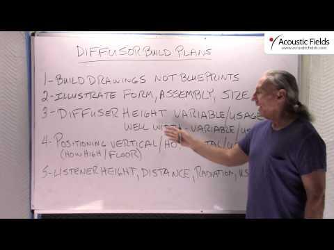 DIY Sound Diffuser Build Plans - www.AcousticFields.com