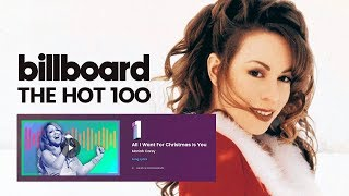 All I Want For Christmas Is You - Mariah Carey's Next Number One
