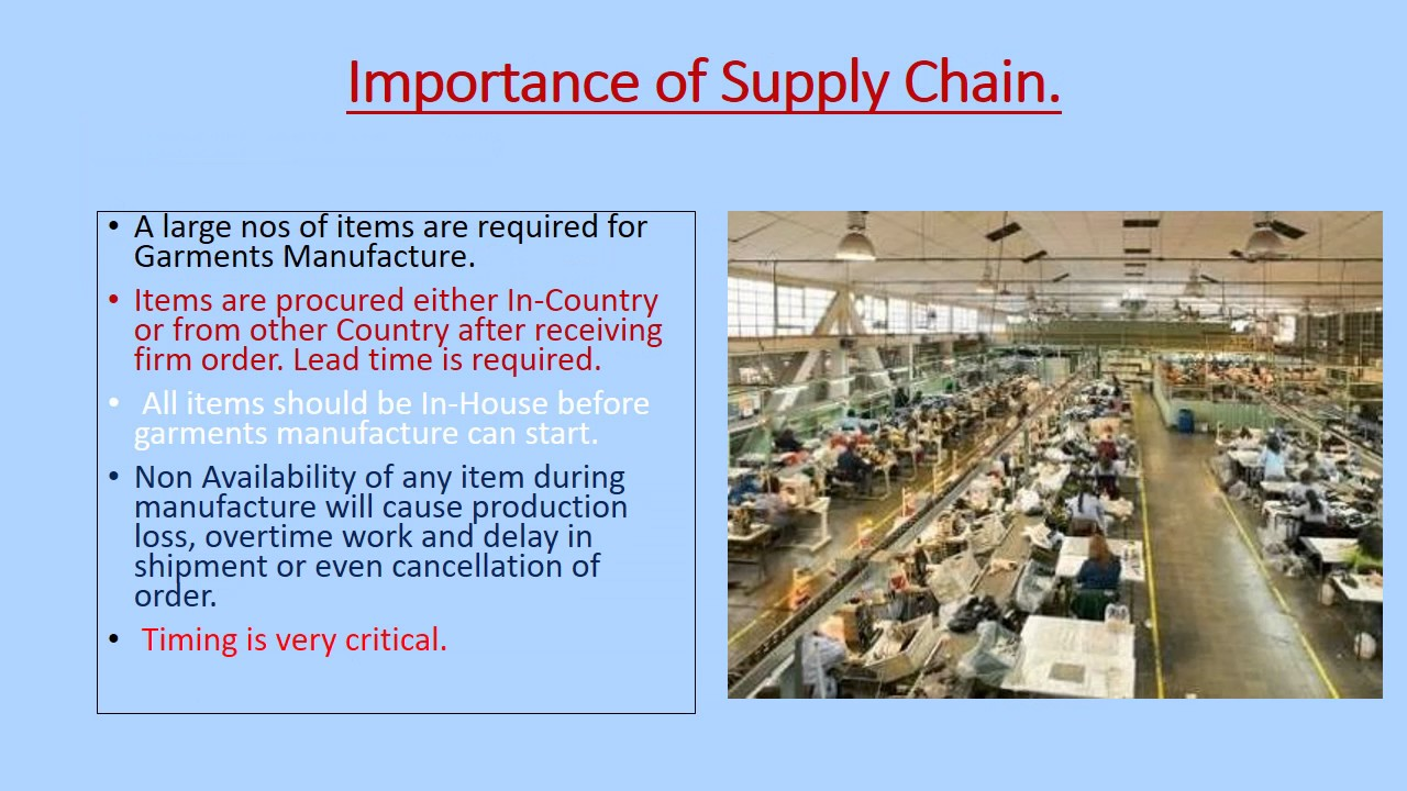 Supply Chain Management in Garments Factories In Bangla