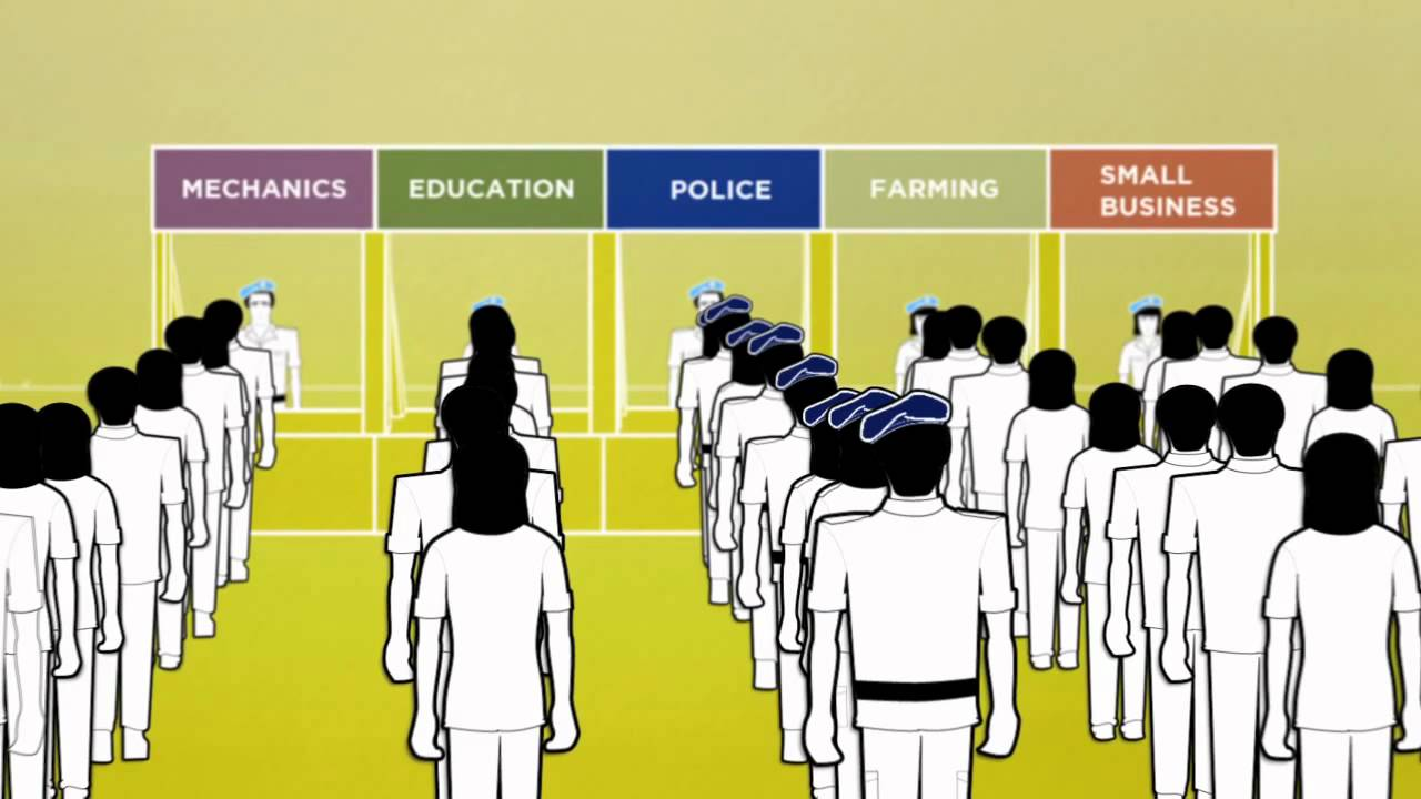 Un Peacekeeping Animation Security And Rule Of Law In The Field Youtube